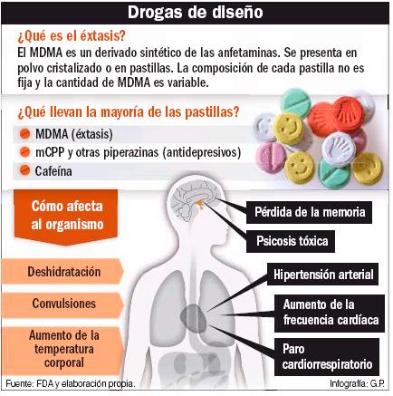 droga efecto 3
