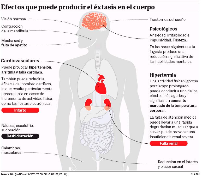 droga efecto1